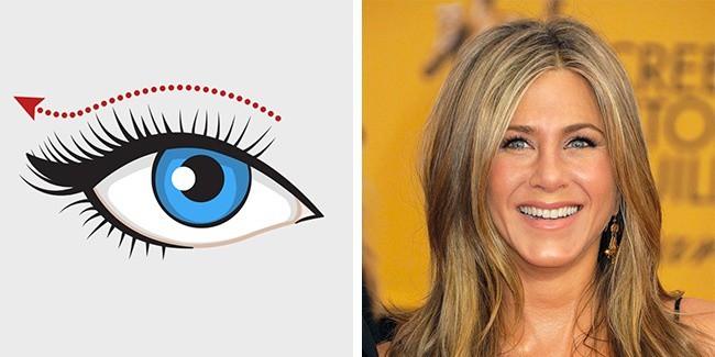 Hai mắt có khoảng cách gần nhau