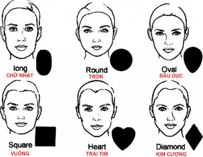 Nhận diện khuôn mặt tròn