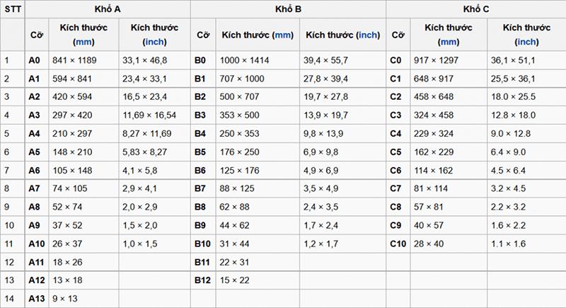 Kích thước khổ giấy A, B, C theo tiêu chuẩn ISO 216:2007
